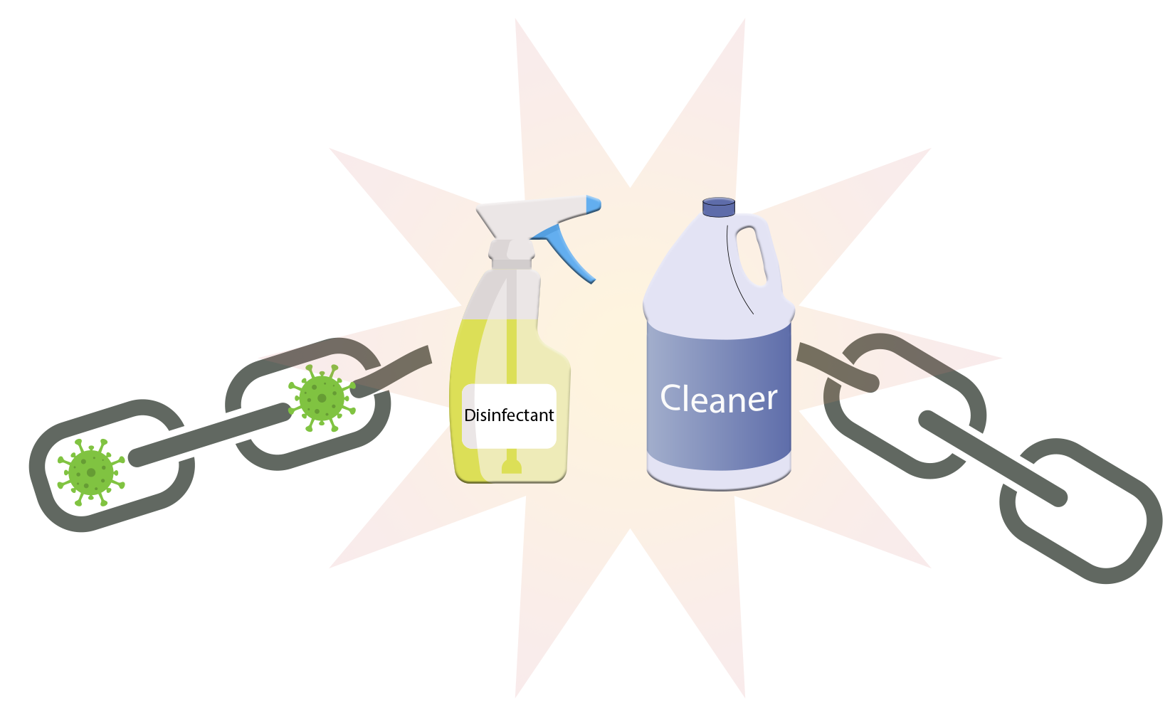 spray bottle of disinfectant and bottle of cleaner breaking a chain made of coronavirus particles